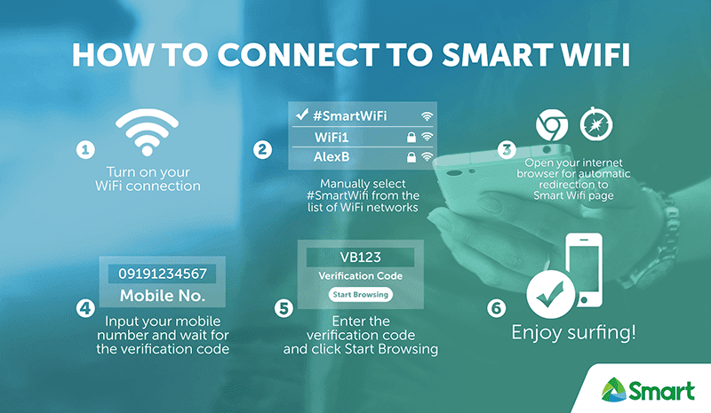 How to connect to Smart WiFi?