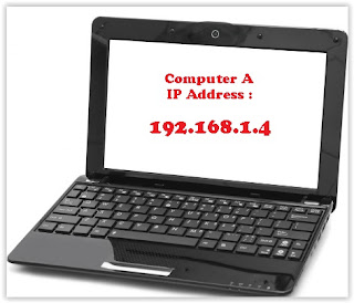IP Address computer B