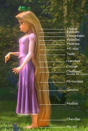 Coupe de cheveux pour les femmes avec les cheveux sous les Г©paules