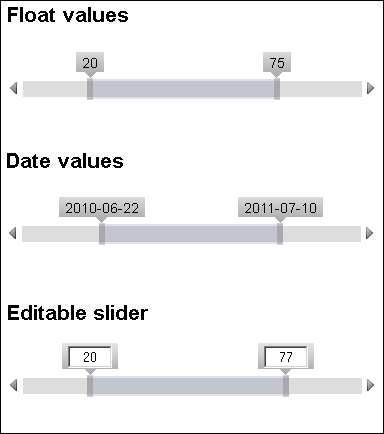 My Friends Told Me About You / Guide jquery date range