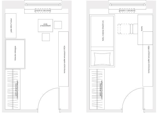 projekt małego pokoju dziecięcego