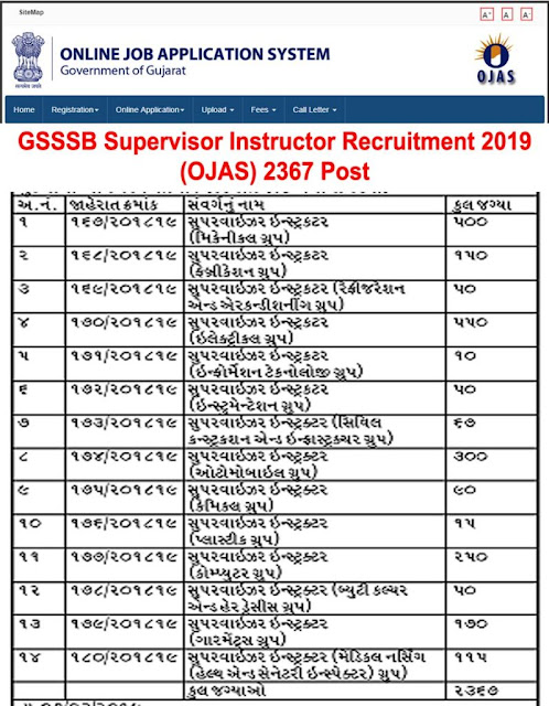 GSSSB Supervisor Instructor Recruitment 2019 (OJAS) 2367 Post