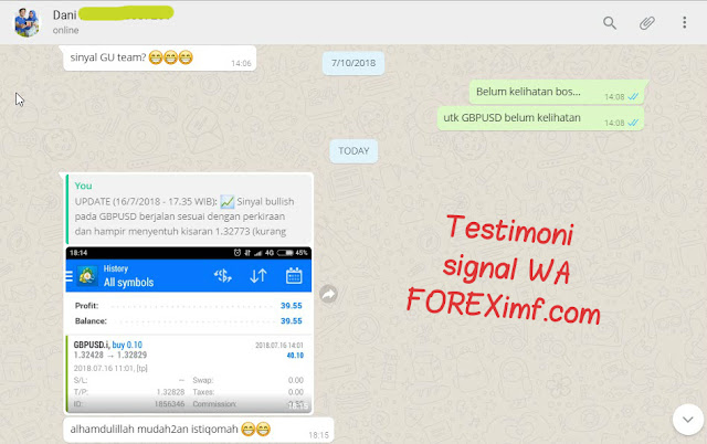 INDICATOR TRADING FOREX Tegal