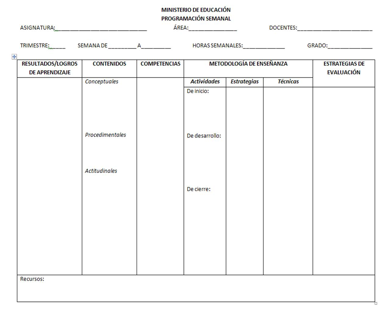 planning formats in panama annual and weekly teaching english in
