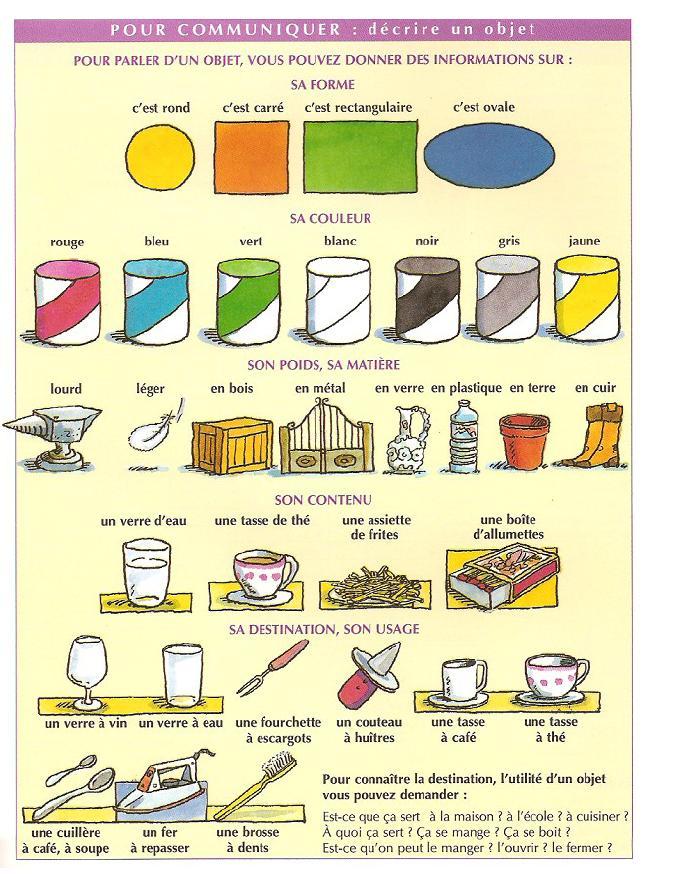 Opisywanie przedmiotów - słownictwo 1 - Francuski przy kawie