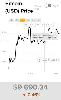 Btc live chart, live Bitcoin chart