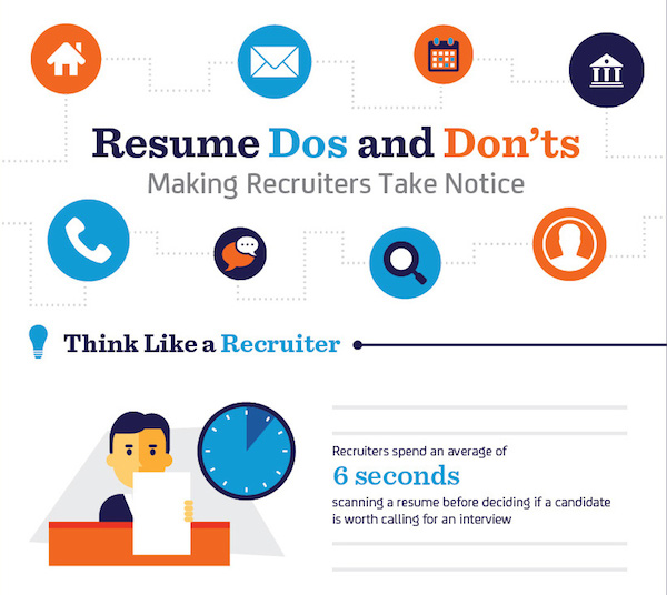 Does My Resume Convey the Right Information? Tips from a Recruiter