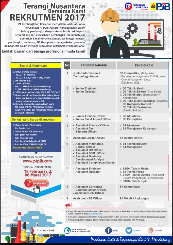 Lowongan Kerja PT. Pembangkita Jawa Bali Februari 2017
