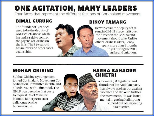 One  Gorkhaland Agitation Many leaders
