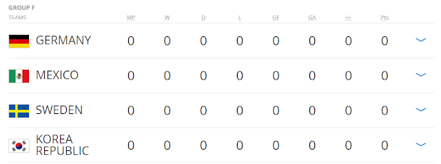FIFA-World-Cup-2018-Group-F