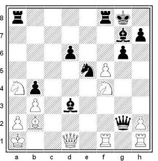 Posición de la partida de ajedrez Sarovniatov - Pankratov (URSS, 1990)