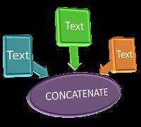 Concatenate Untuk Menggabungkan Kata di Excel