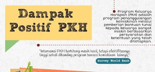 Program Keluarga Harapan (PKH) Menuju Indonesia Sejahtera