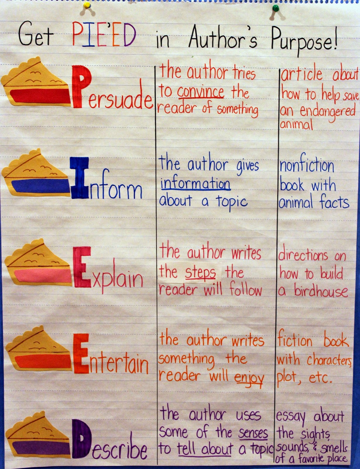hight resolution of Worksheet Library Author S Purpose   Printable Worksheets and Activities  for Teachers