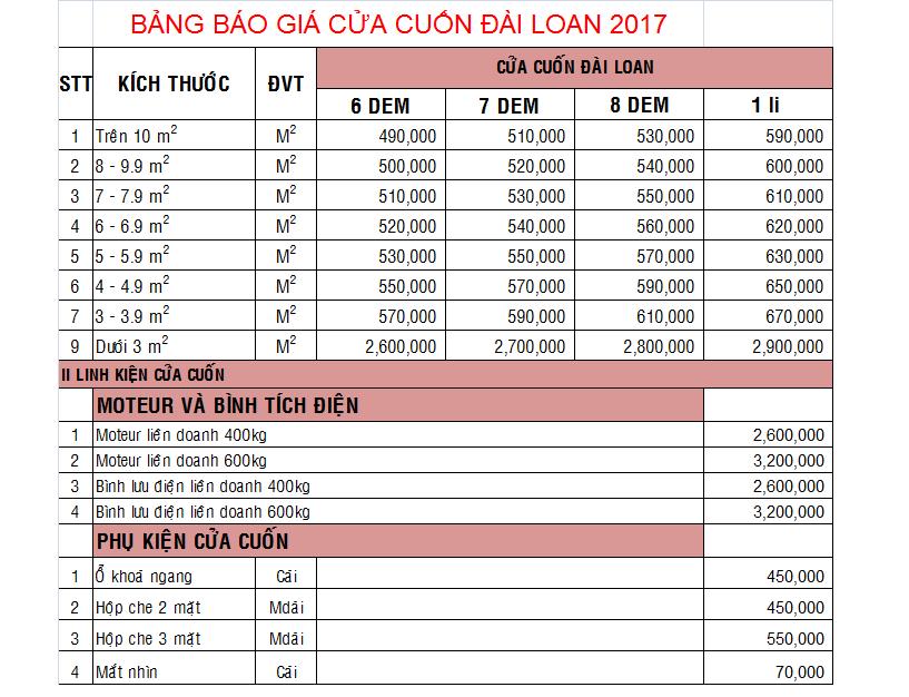 Bảng báo giá chi tiết về cửa cuốn Đài Loan 2017