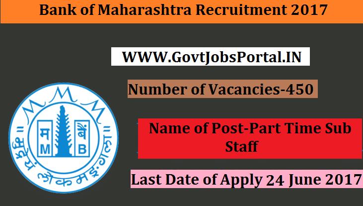 www.bankofindia.com sub staff recruitment 2014