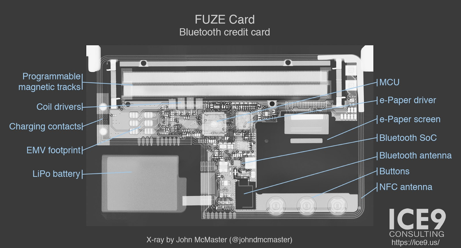 ICE9 Blog: Stealing Credit Cards from FUZE via Bluetooth