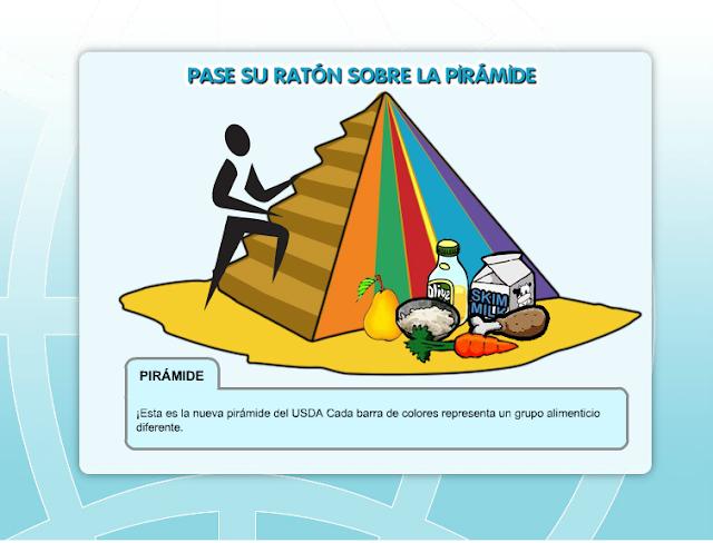http://www.5aldia.es/es/joc_piramide.php