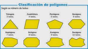 http://www.librosvivos.net/smtc/homeTC.asp?TemaClave=1049