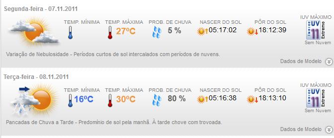 b37606ca1 Fernando Cabral  Amanhã deve chover. Hoje