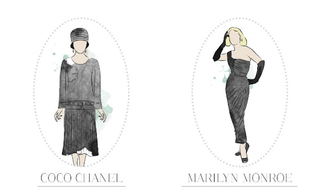 Coco Chanel and Marilyn Monroe