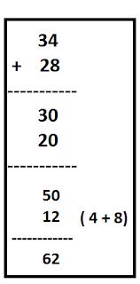 CougElmEdu16's Math Blog: Week 4: Subtraction and Addition
