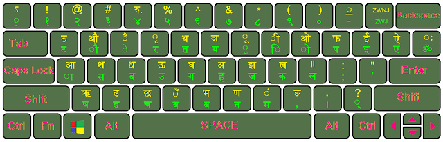 Nepali Nepal Romanized Layout Unicode Keyboard For Windows