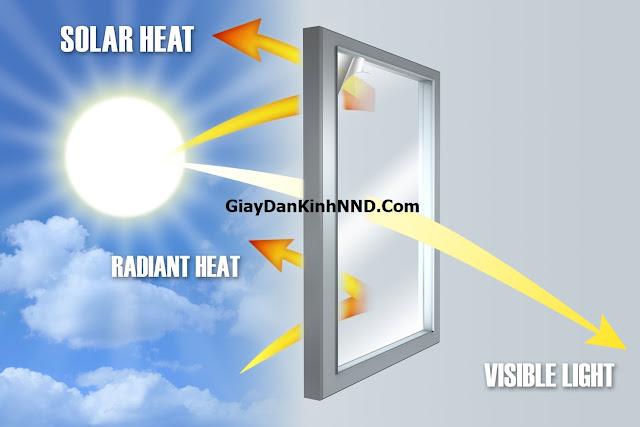 Sử dụng giấy dán kính chống nóng cách nhiệt có lợi ích gì