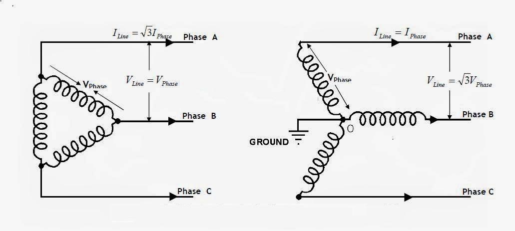 motor diagram star delta connection