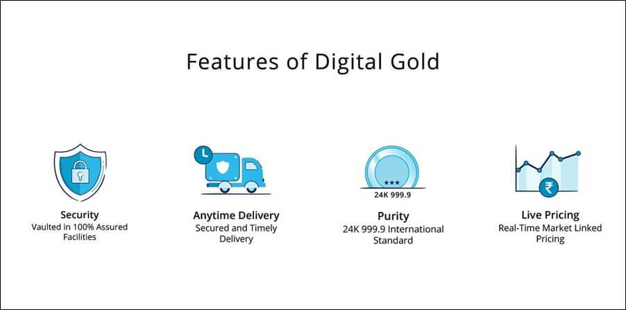 Features of paytm digital gold