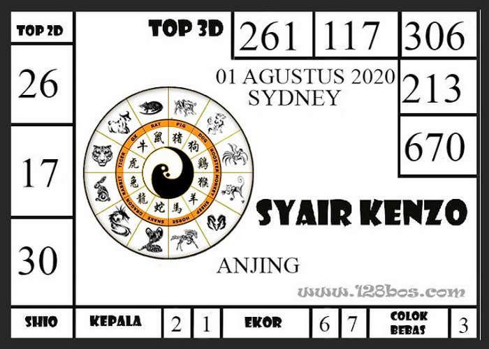 Kode syair Sydney Sabtu 1 Agustus 2020 140