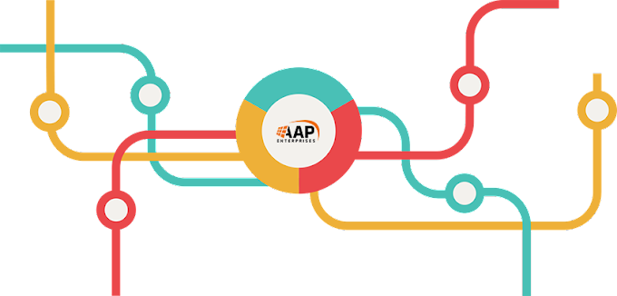 What we do? All about AapEnterprises!