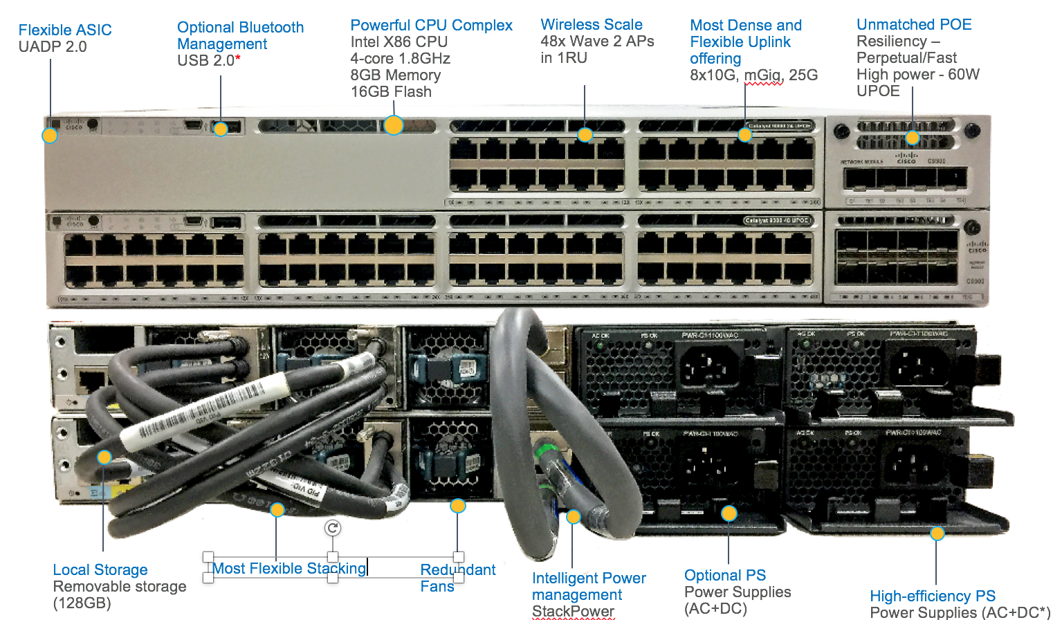 Why Cisco Catalyst 9k Is So Special Route Xp