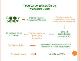 La estimulacion sensorial mediante el metodo de Rood