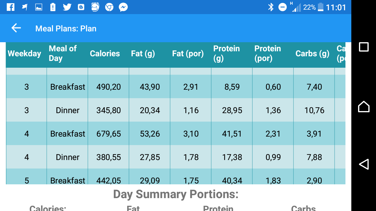 lchf meal plan for weight loss pdf