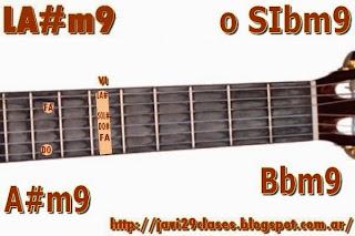 A#m9 = Bbm9 chord