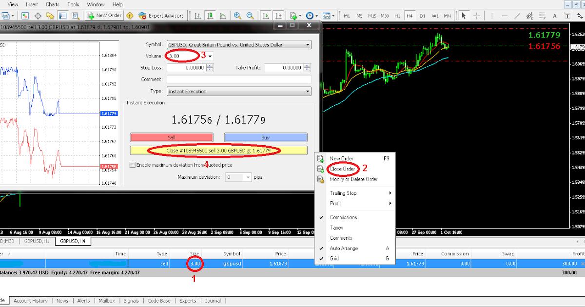 Keuntungan dan kerugian trading forex