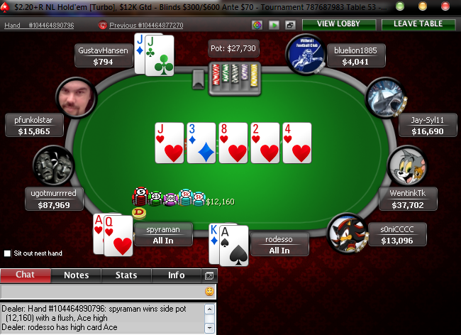 How to win money at pokerstars
