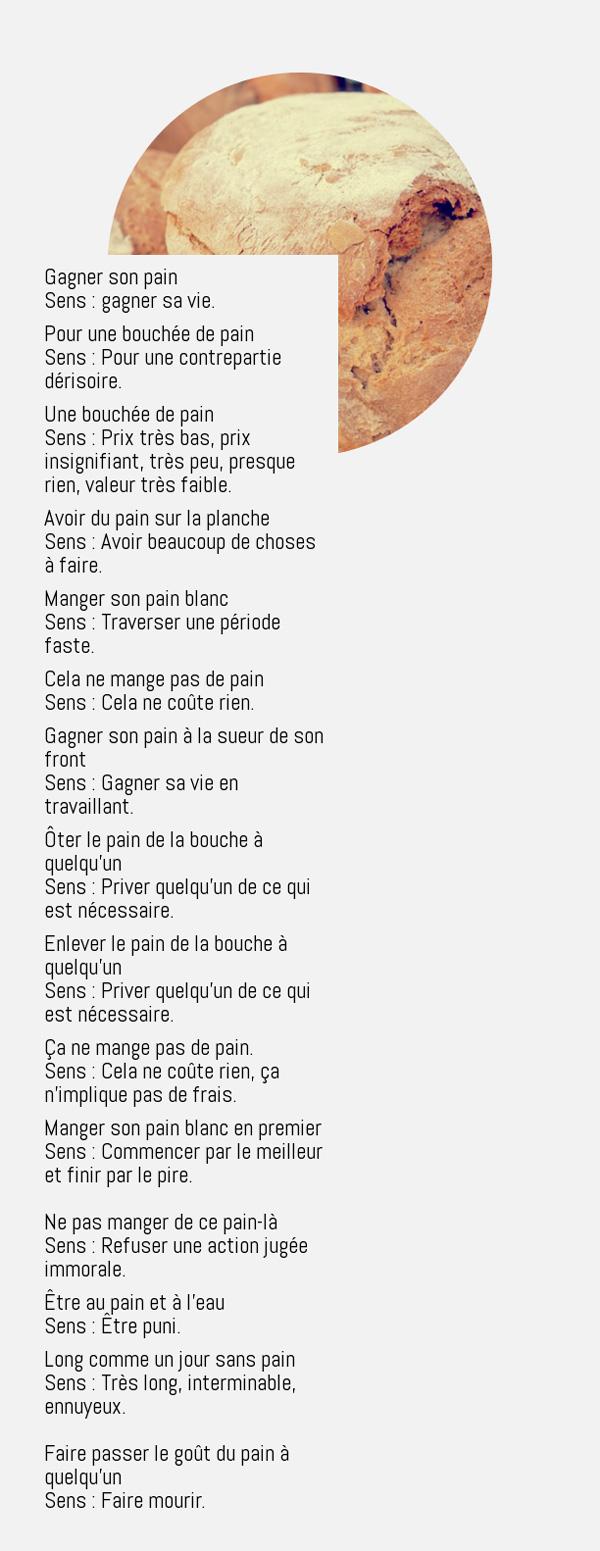 Wyrażenia z wyrazem chleb - słownictwo 2 - Francuski przy kawie