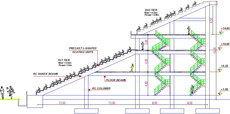 Analysis and Design of a Continuous RC Raker Beam for