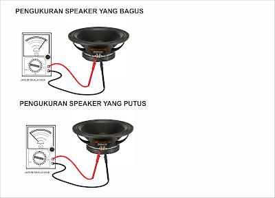 Cara Mengetahui Speaker Rusak atau Tidak