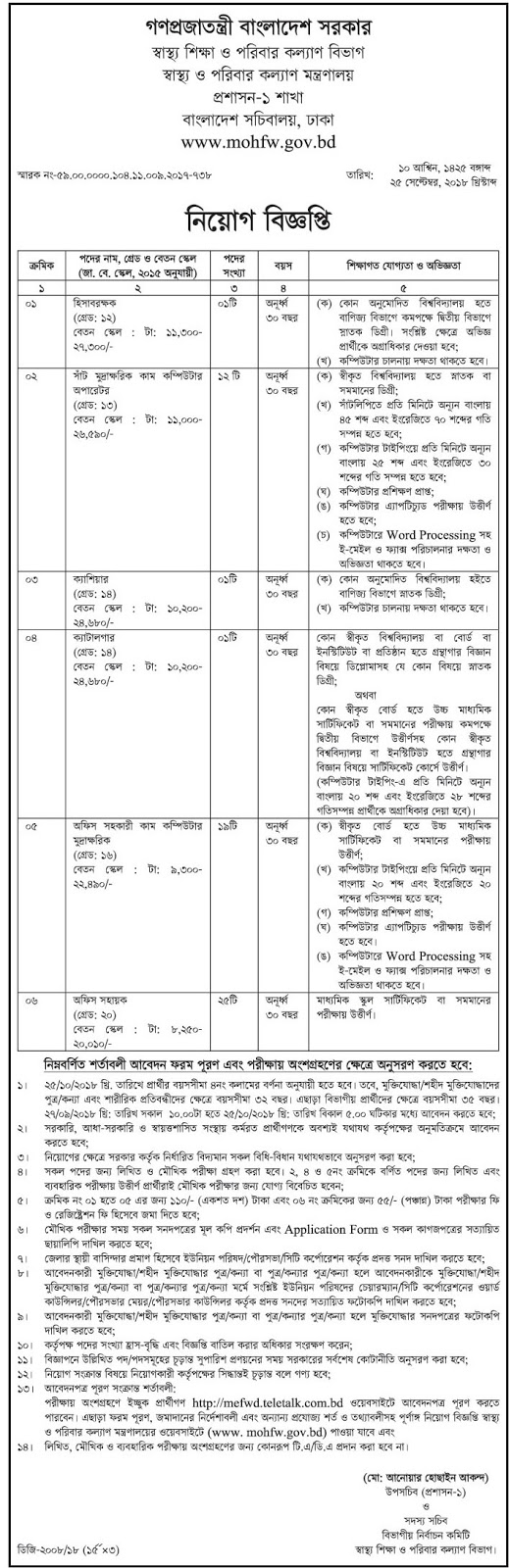 Ministry of Health and Family Welfare (MOHFW) Job Circular 2018