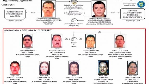 """Detienen a dos cuñados """"El Mencho""""; eran líderes de Los Cuinis"""