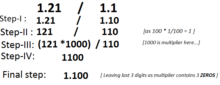 Algorithm for calculating floating point numbers in Batch | By kvc