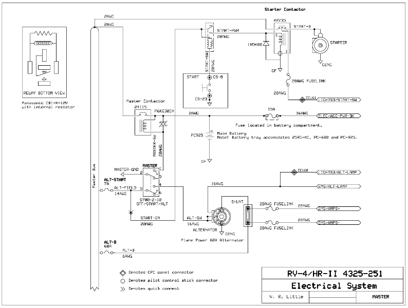 airbus electrical system wiring schematics electrical and rh eeeprojectz blogspot com Air Force One Diagram Boeing 737 Aircraft Diagram