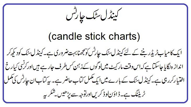 Forex trading analysis tips in urdu