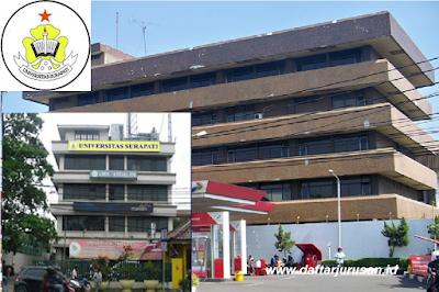 Daftar Fakultas dan Program Studi Universitas Surapati Jakarta