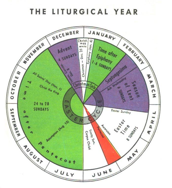 A catholic life catholic liturgical year program through for Catholic liturgical year coloring page