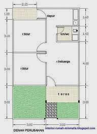 Konsep Denah Rumah Minimalis Type 21