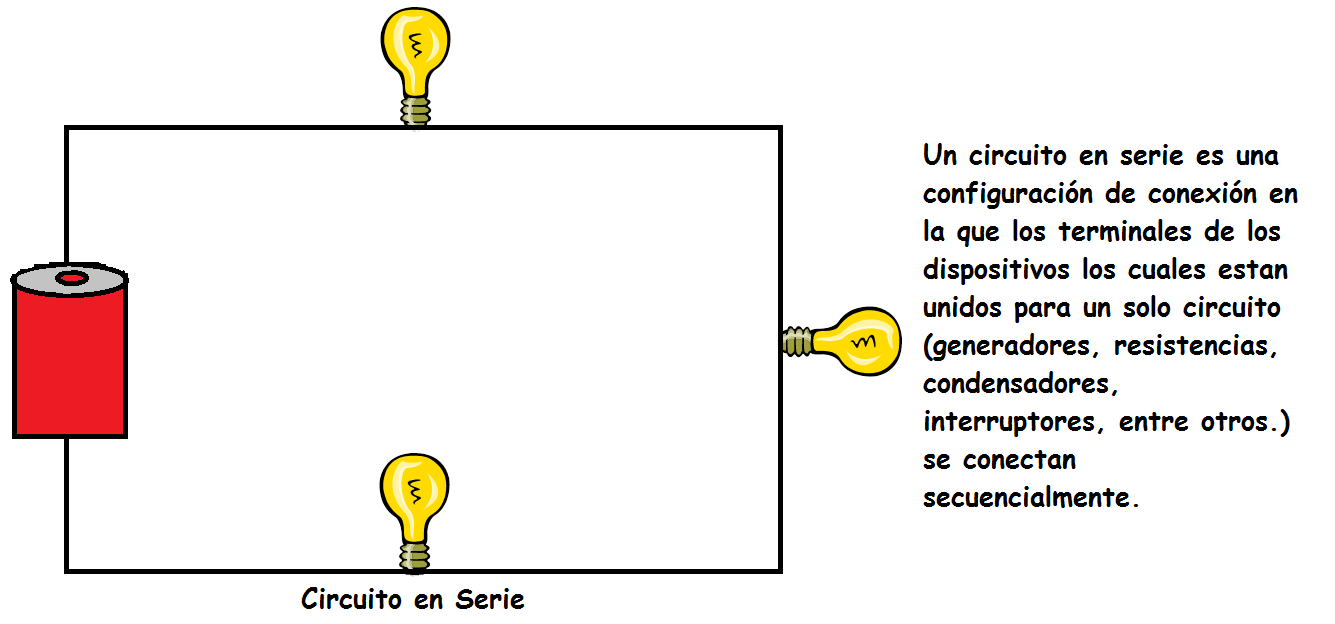 Series Circuit And Parallel Serie
